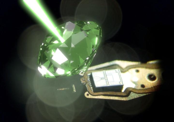 Um ein Schreibfeld auf der dafür erforderlichen Längenskala zu vermessen, setzten die Physiker auf Diamant. (c)