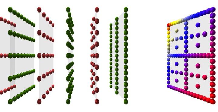 Dünne Gitter (sparse grids) können ein Hilfsmittel zur Überwindung des Fluchs der Dimensionalität sein. (c) Universität Stuttgart/SimTech