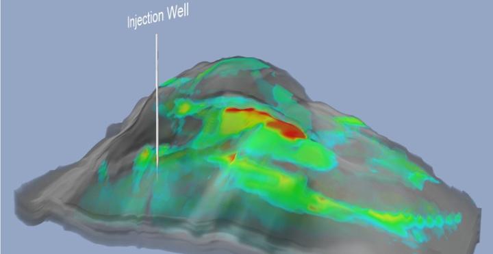 Simulation zur Kohlendioxid-Sequestierung (c) Universität Stuttgart/SimTech