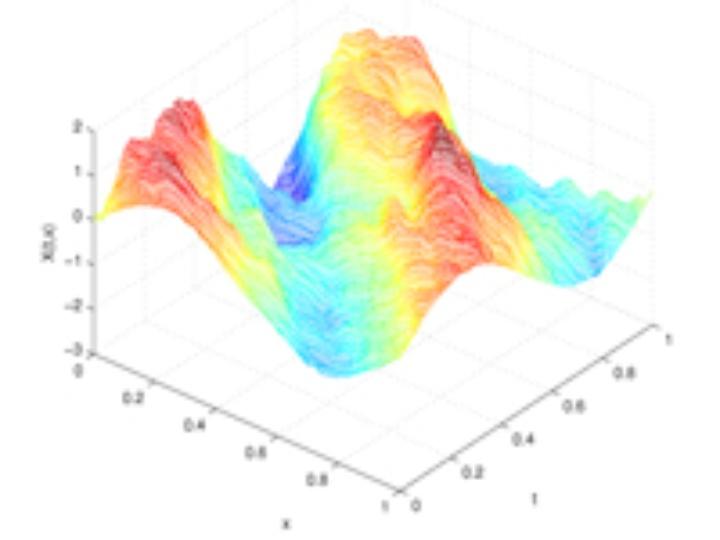 Stochastische Transportgleichung mit additivem Wiener-Rauschen