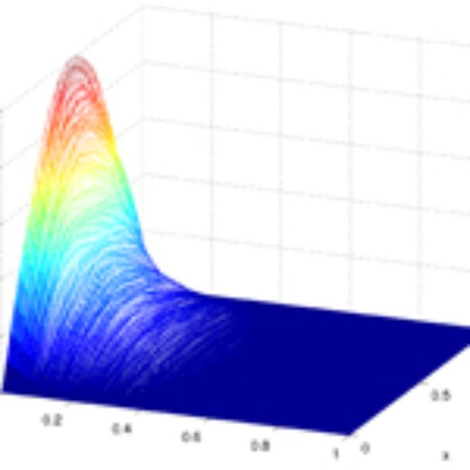 Stochastische Waermeleitungsgleichung mit multiplikativem Wiener Rauschen <br />