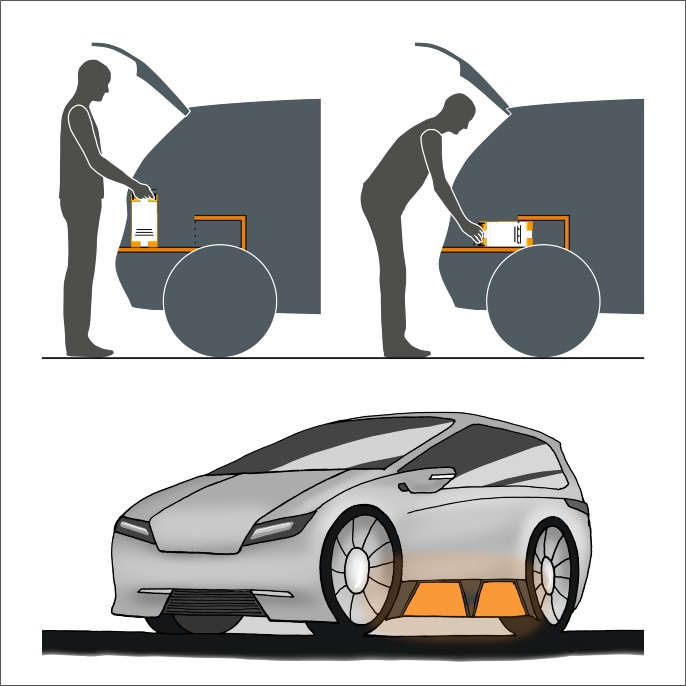 Fahrzeugdesign. <br />