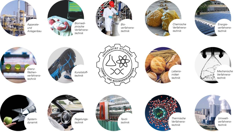 Die 14 Vertiefungslinien im Master-Studium Verfahrenstechnik.