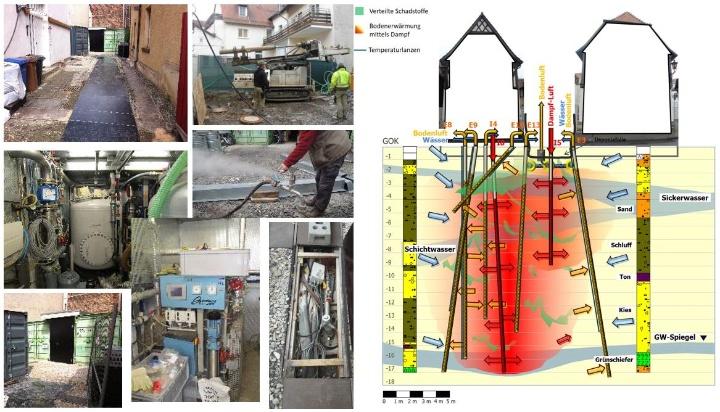 Geothermie-Schaubild (c)