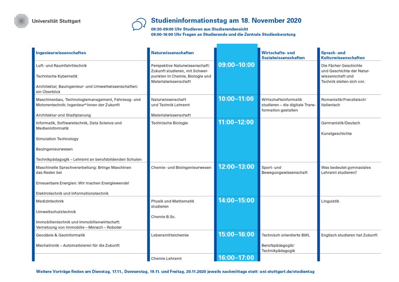Zusätzlich zur Webseite sind hier alle Vorträge des Studieninformationstags auf einen Blick veröffentlicht.