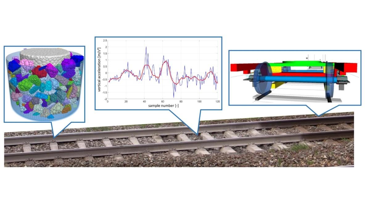 Ausgewählte Forschungsthemen im Bahnbau  Foto: IEV