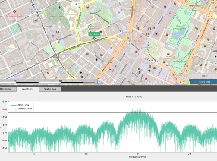 The image shows a software simulation of an inner-city navigation scenario.