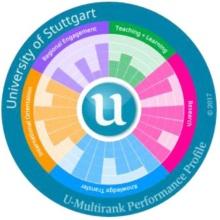Logo U-Multirank