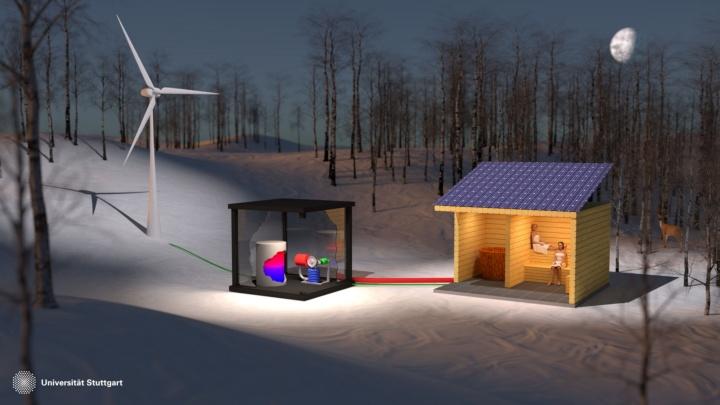 (c) Institut für Energiespeicherung