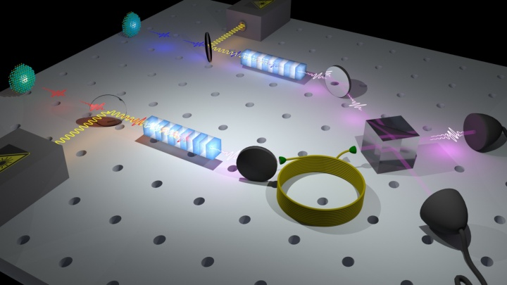 Emission of single photons stemming from remote quantum dots. The wavelength of the single photons is manipulated by mixing them with strong laser fields within small crystals. As a result, the single photons can be transmitted via long fiber distances and still used for quantum interference (c) University of Stuttgart/Kolatsche