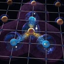 Künstlerische Darstellung eines Mehrteilchen-Quantengatters mit gefangenen Rydbergatomen. Ein zentrales Qubit kontrolliert den Zustand von mehreren benachbarten Qubits über die starke Wechselwirkung zwischen Rydbergatomen.