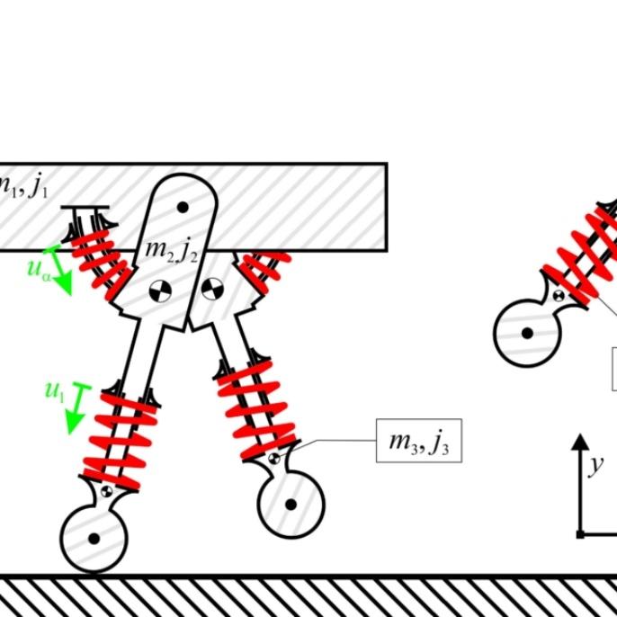 Mit Hilfe von Bewegungsstudien und einfachen Modellen versucht Prof. David Remy die mechanischen Prinzipien zu verstehen, die es Laufrobotern erlauben, sich besonders energieeffizient zu bewegen.  <br />Foto: David Remy/University of Michigan, Ann Arbor.<br />