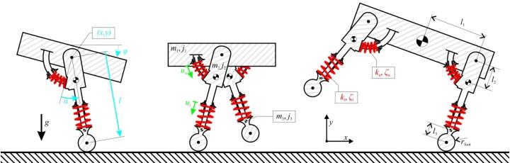 Mit Hilfe von Bewegungsstudien und einfachen Modellen versucht Prof. David Remy die mechanischen Prinzipien zu verstehen, die es Laufrobotern erlauben, sich besonders energieeffizient zu bewegen. (c) David Remy/University of Michigan, Ann Arbor.