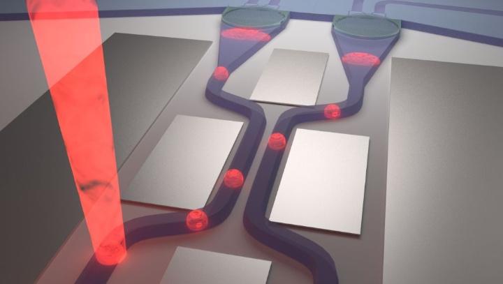 Photonischer Schaltkreis, in dem Einzelphotonen geführt und auf zwei Wellenleiter-Arme aufgeteilt werden. Die Detektion erfolgt direkt auf dem Chip mittels integrierter Detektoren am Ende der beiden Arme, die reflektierenden Metallschichten dienen der Unterdrückung des Streulichts des Anregungslasers.  (c) Universität Stuttgart/Mario Schwartz
