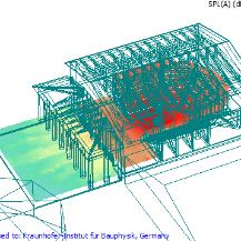 Das Ratsgebäude (Bouleuterion) in Athen, um 420/400 v.Chr., 3D-Rekonstruktion mit farbiger Visualisierung der Schallpegelstärke Fraunhofer-Institut für Bauphysik/Institut für Bauphysik und Akustik